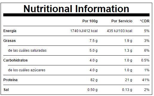 información nutricional impact whey