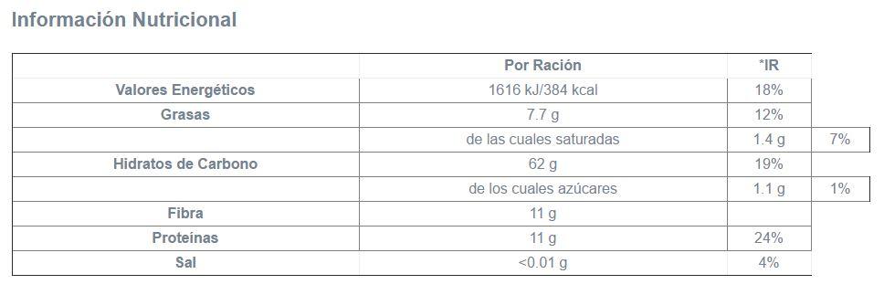 Información nutricional harina de avena myprotein